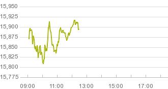 Deutsche Börse Xetra - Xetra
